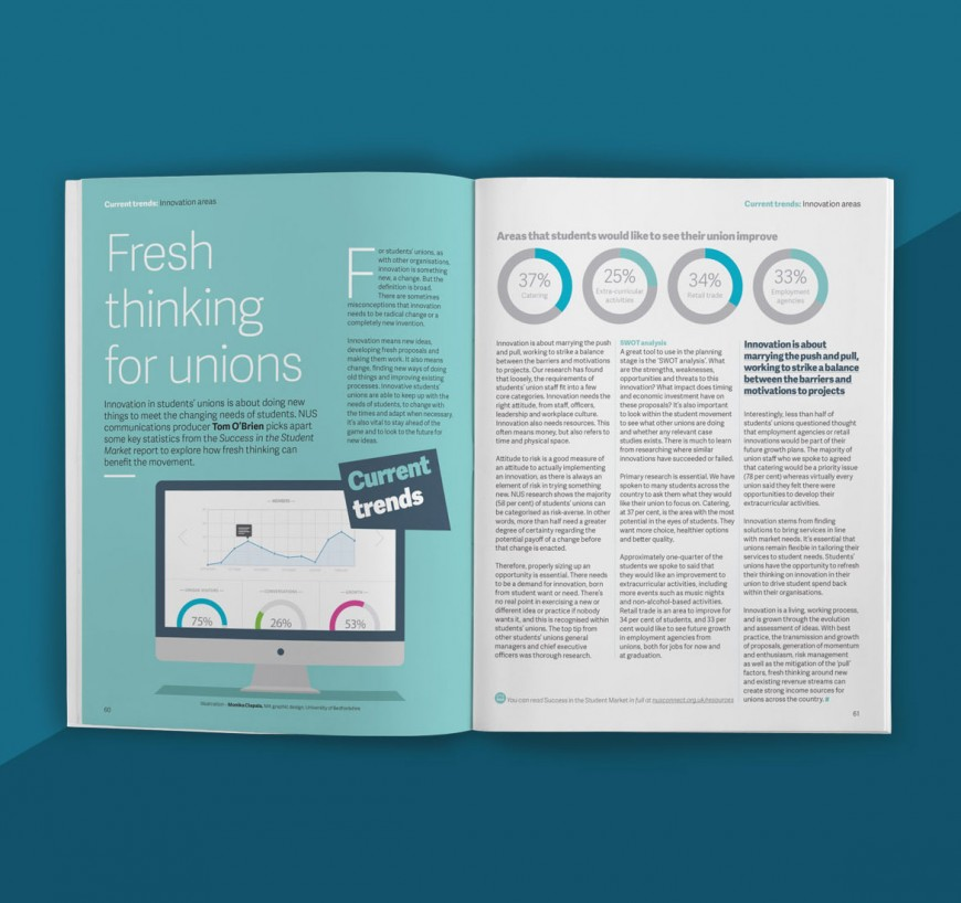 Fresh Thinking Brochure Design